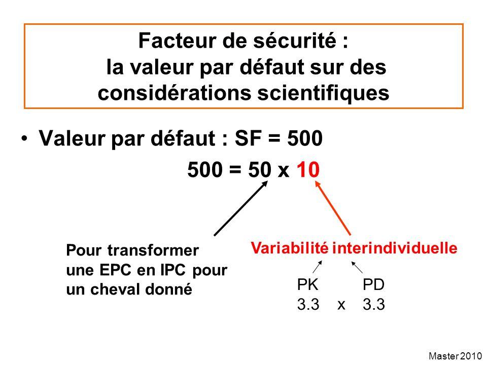 Facteur de sécurité : la valeur par défaut sur des considérations scientifiques