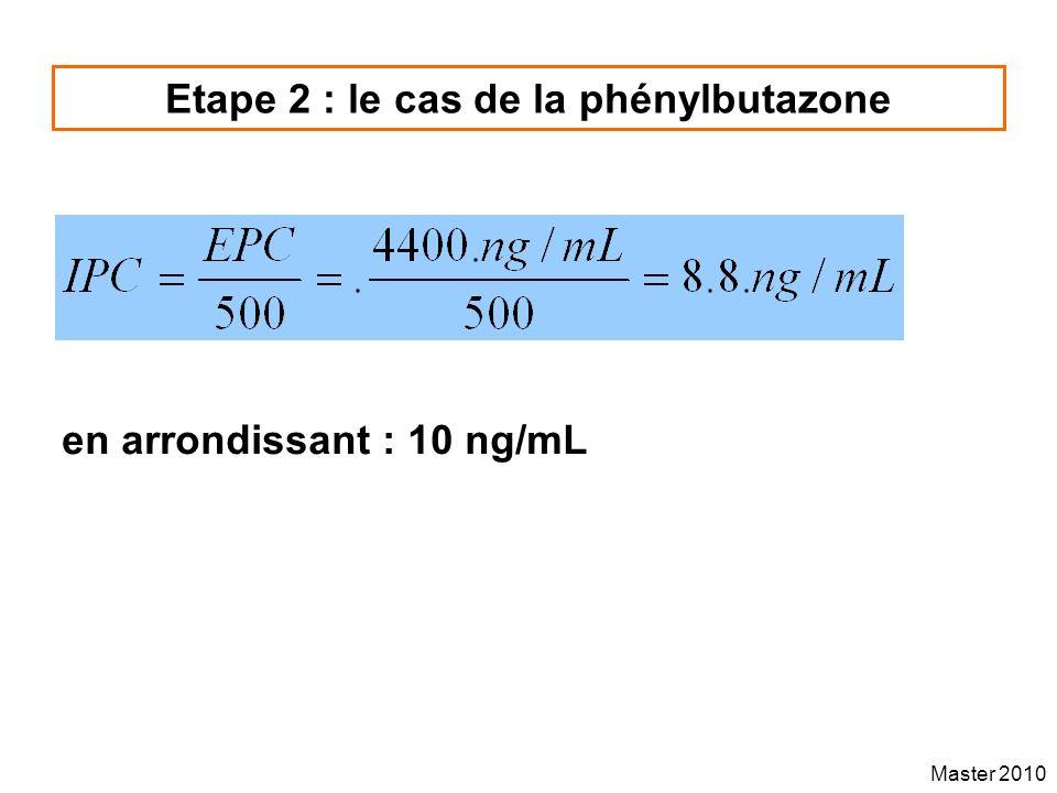 Etape 2 : le cas de la phénylbutazone