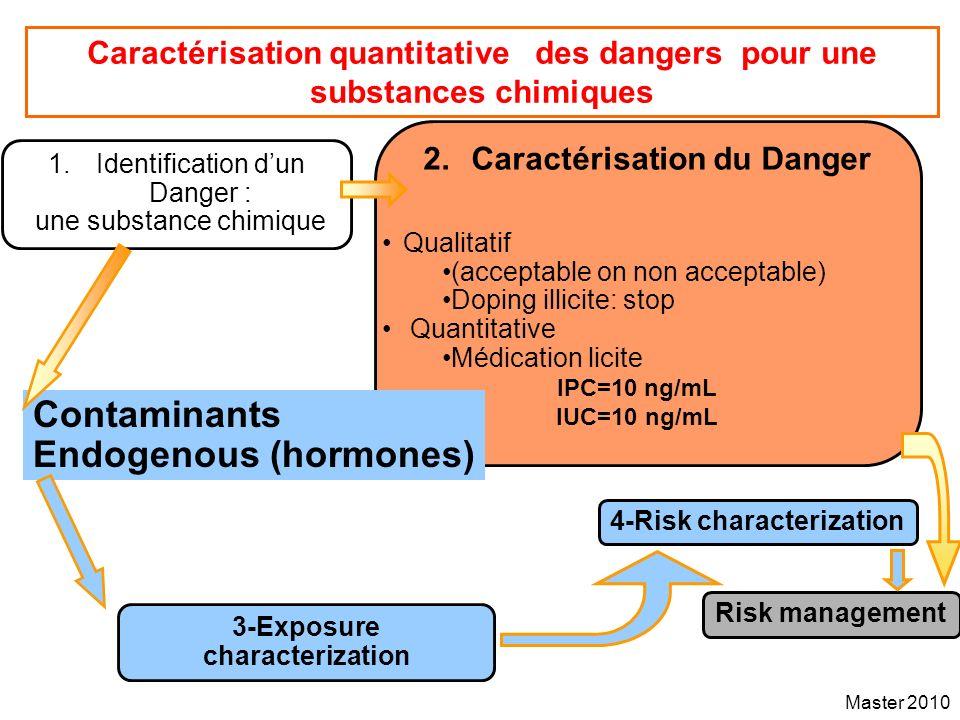 Caractérisation quantitative des dangers pour une substances chimiques
