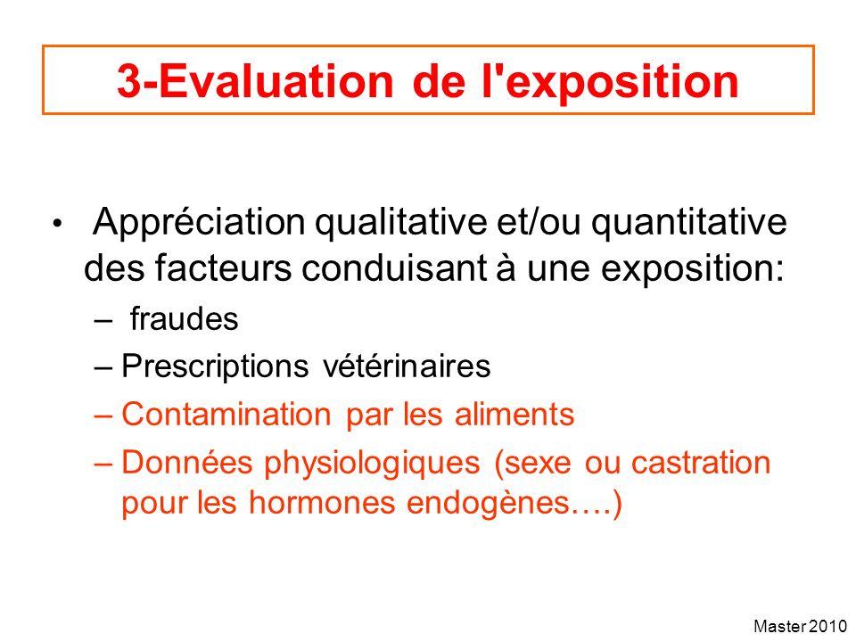 3-Evaluation de l exposition