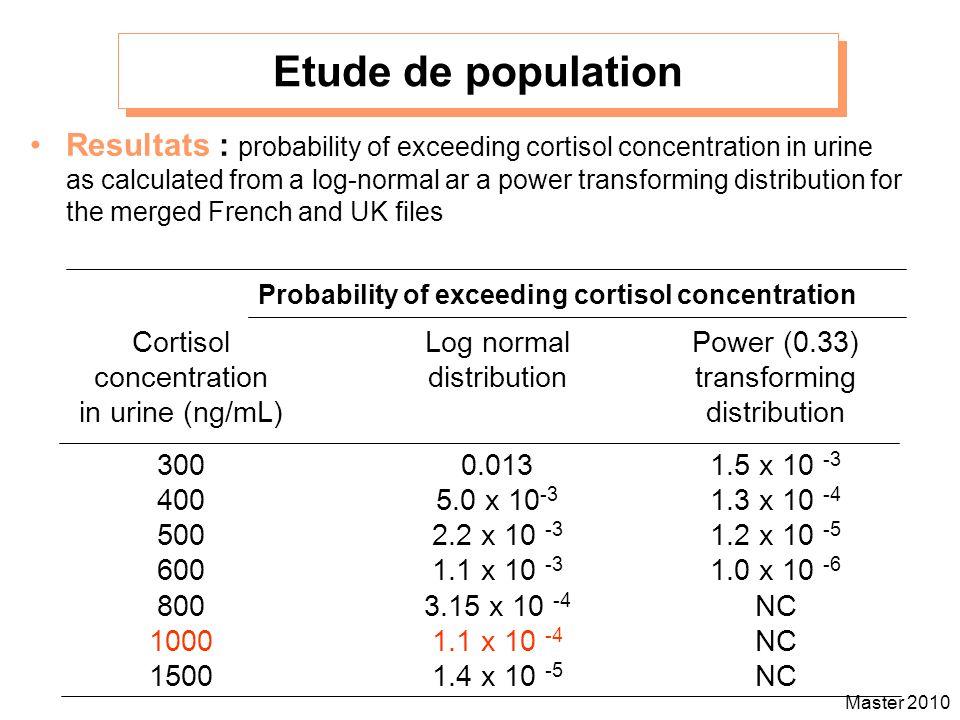 Etude de population