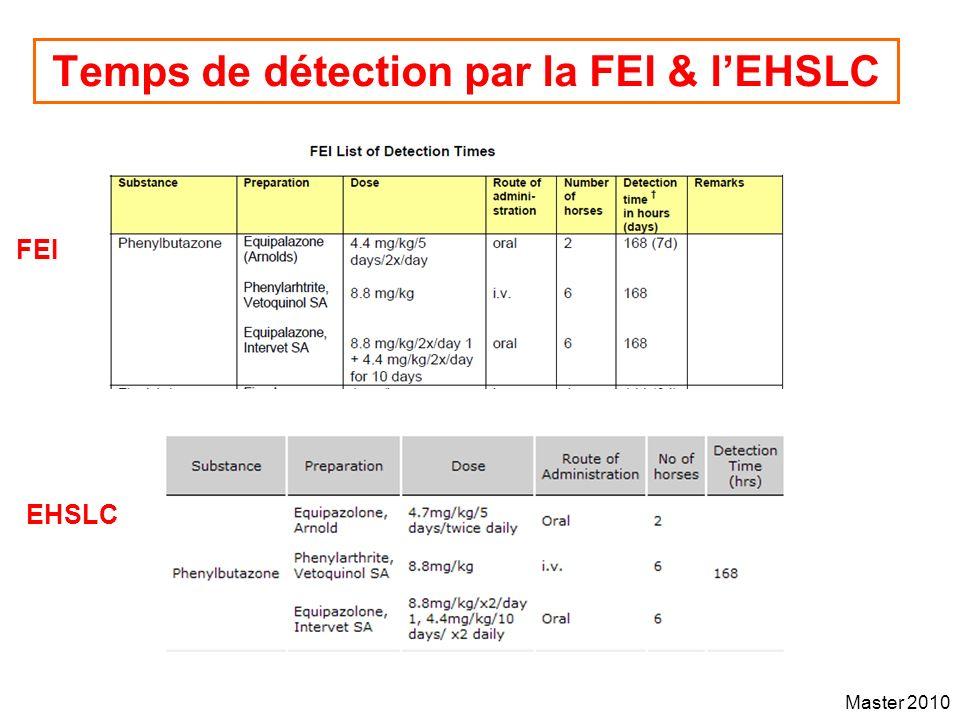 Temps de détection par la FEI & l'EHSLC