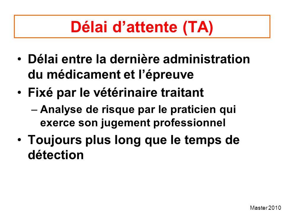 Délai d'attente (TA) Délai entre la dernière administration du médicament et l'épreuve. Fixé par le vétérinaire traitant.