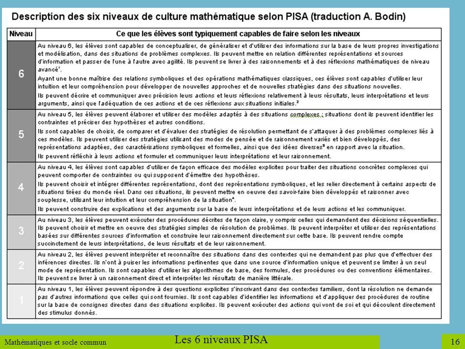 Les 6 niveaux PISA