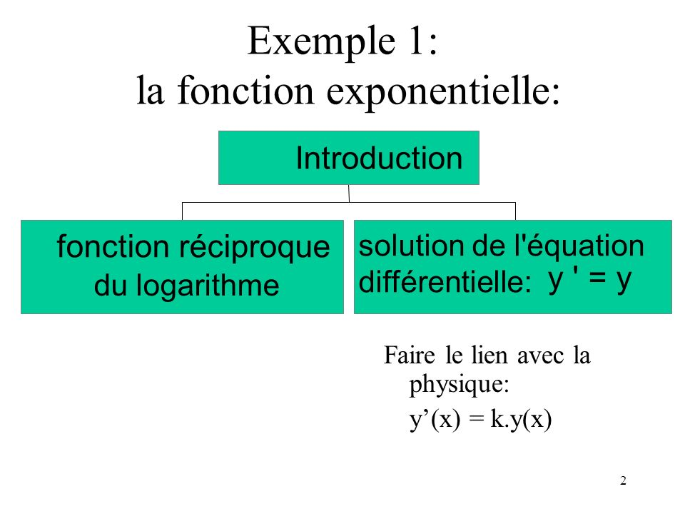 Exemple 1: la fonction exponentielle: