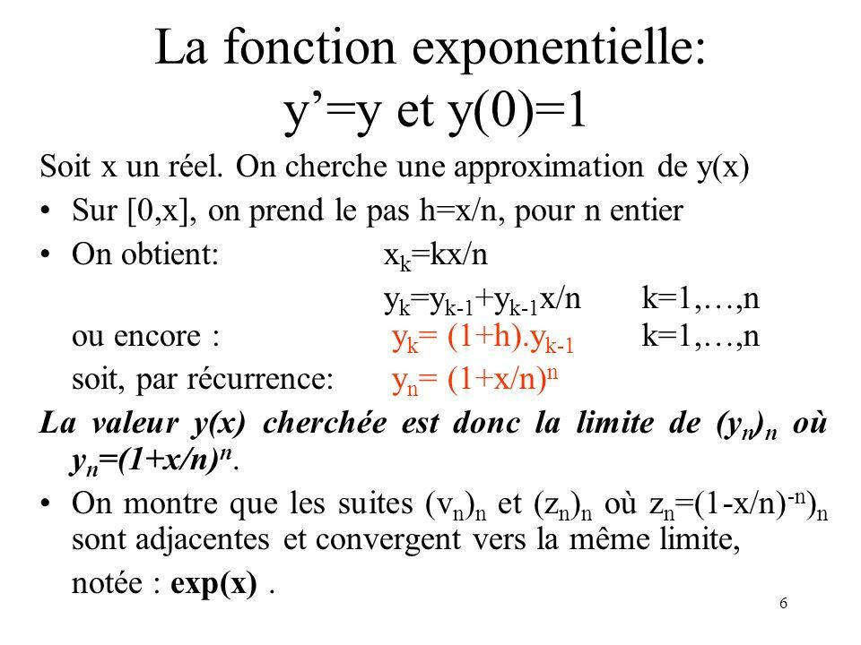 La fonction exponentielle: y'=y et y(0)=1