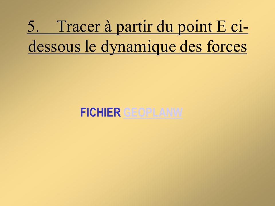5. Tracer à partir du point E ci-dessous le dynamique des forces