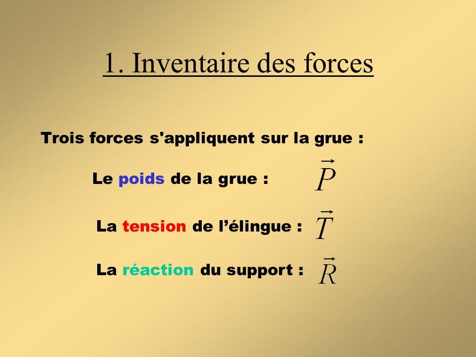 1. Inventaire des forces Trois forces s appliquent sur la grue :