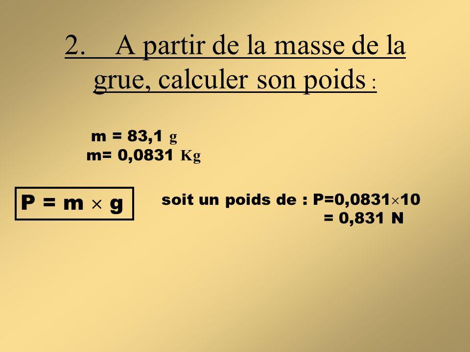 2. A partir de la masse de la grue, calculer son poids :