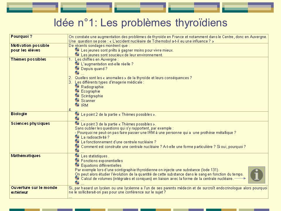 Idée n°1: Les problèmes thyroïdiens