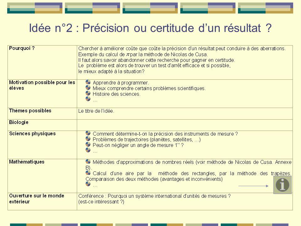 Idée n°2 : Précision ou certitude d'un résultat