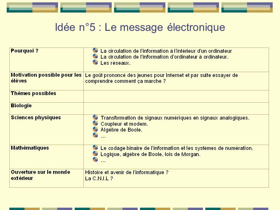 Idée n°5 : Le message électronique