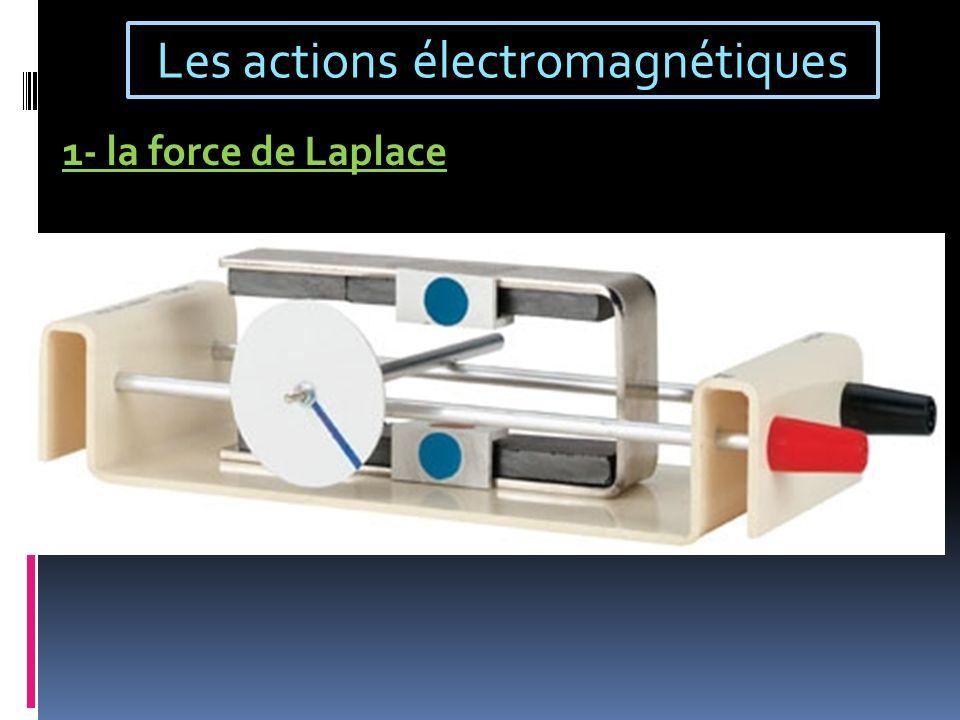 Les actions électromagnétiques