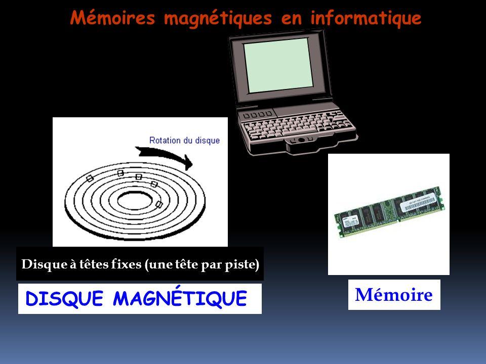 Mémoires magnétiques en informatique