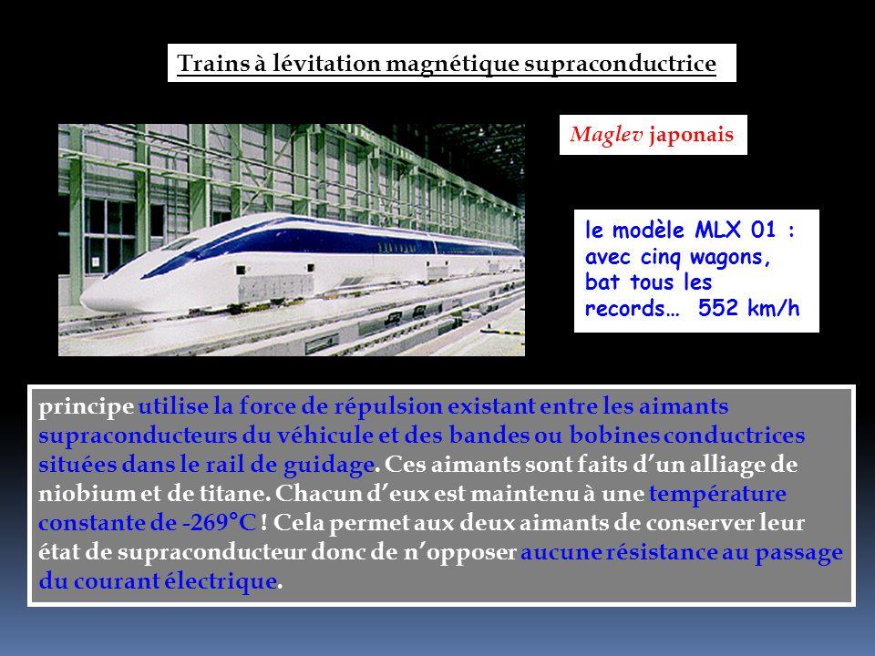 Trains à lévitation magnétique supraconductrice