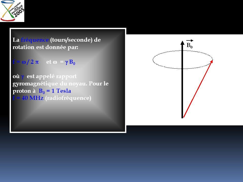 La fréquence (tours/seconde) de rotation est donnée par: