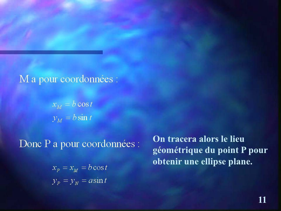 On tracera alors le lieu géométrique du point P pour obtenir une ellipse plane.