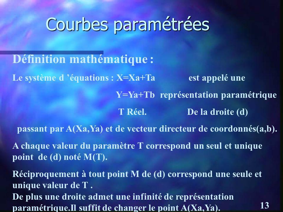 Courbes paramétrées Définition mathématique :