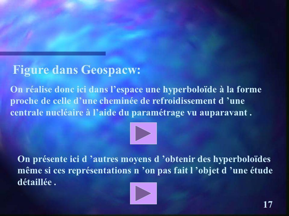 Figure dans Geospacw: