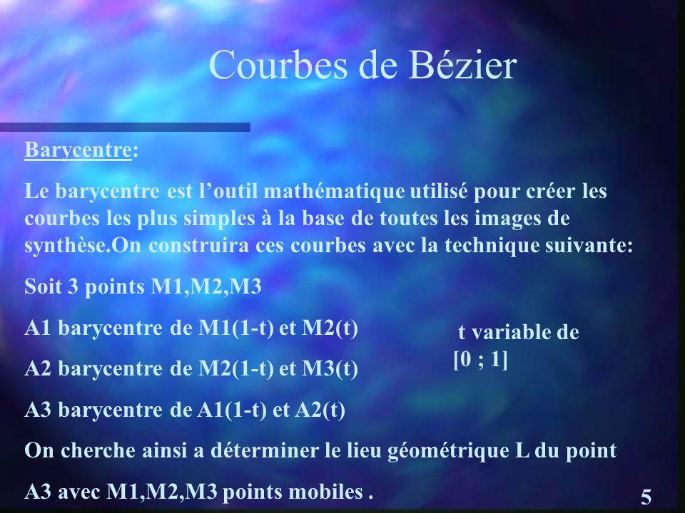 Courbes de Bézier Barycentre: