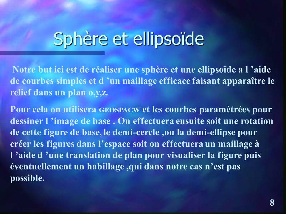 Sphère et ellipsoïde