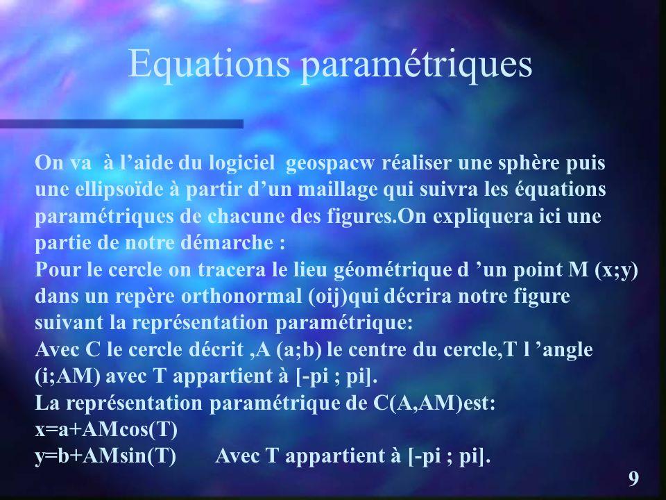 Equations paramétriques