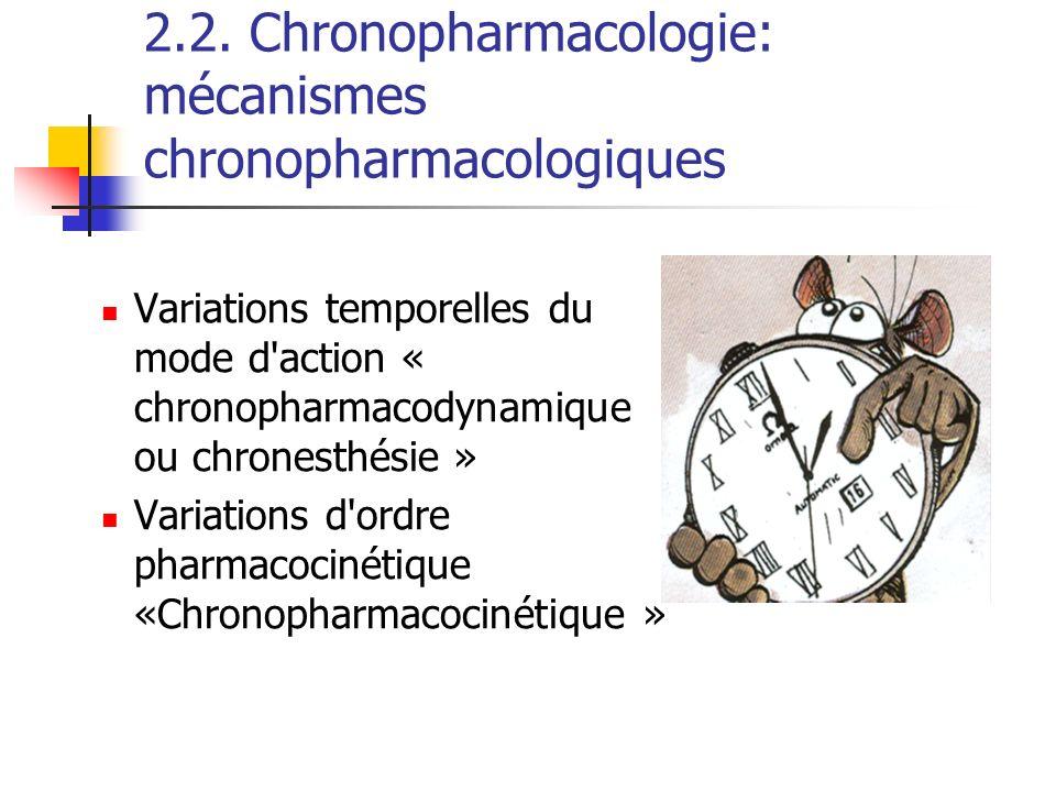 2.2. Chronopharmacologie: mécanismes chronopharmacologiques