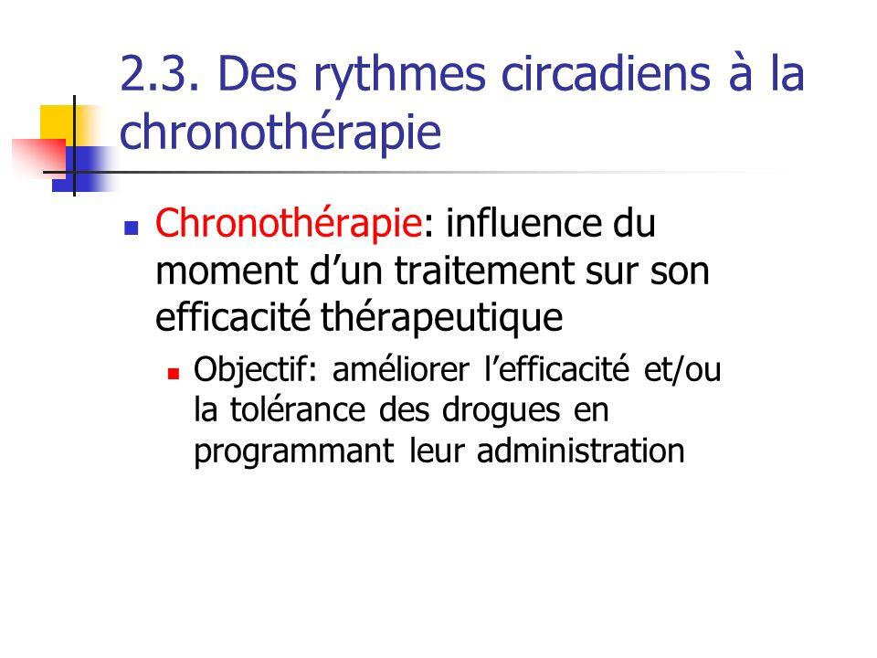 2.3. Des rythmes circadiens à la chronothérapie