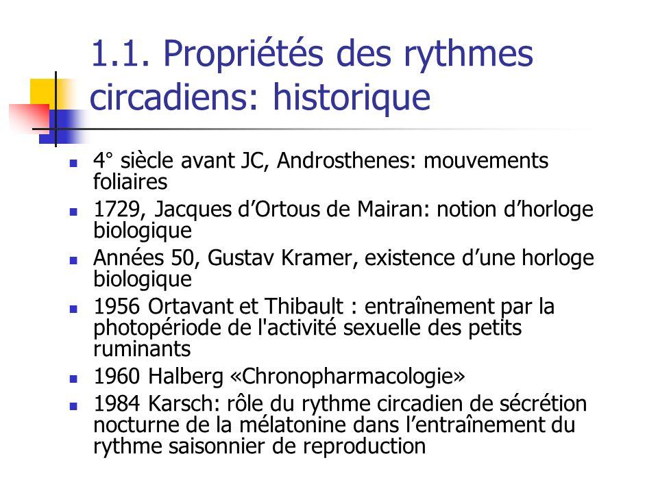 1.1. Propriétés des rythmes circadiens: historique