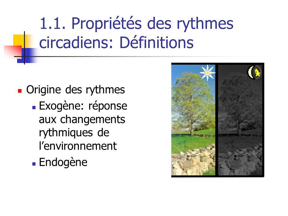 1.1. Propriétés des rythmes circadiens: Définitions