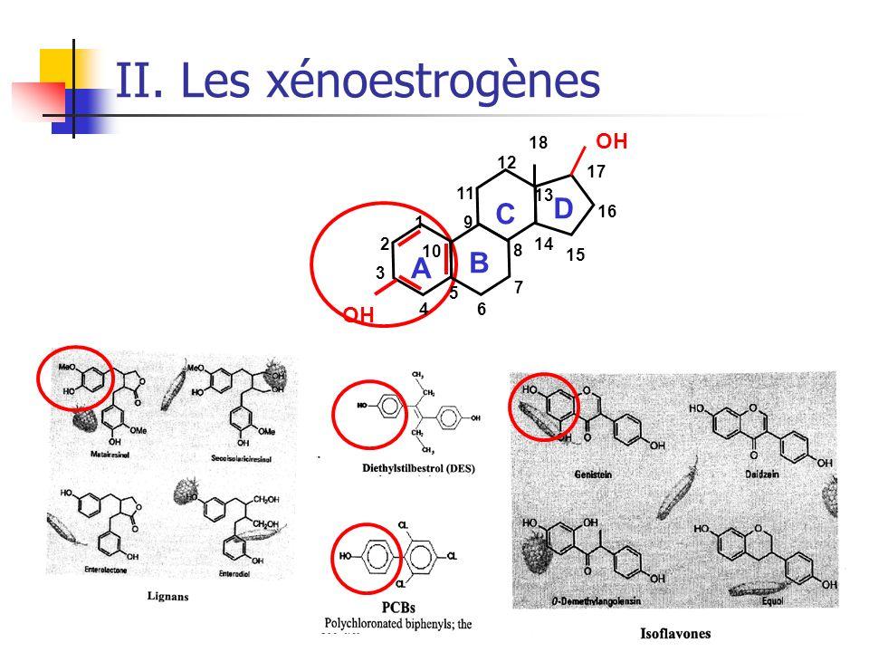 II. Les xénoestrogènes D C B A OH 1 2 3 4 5 6 7 8 9 10 11 12 13 14 15