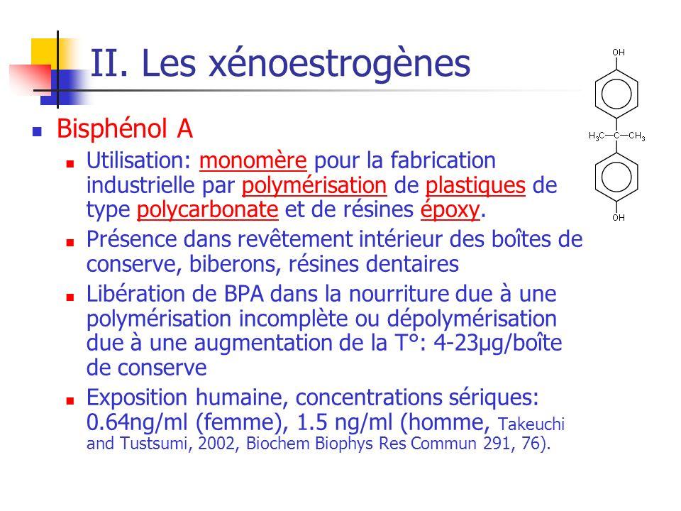 II. Les xénoestrogènes Bisphénol A