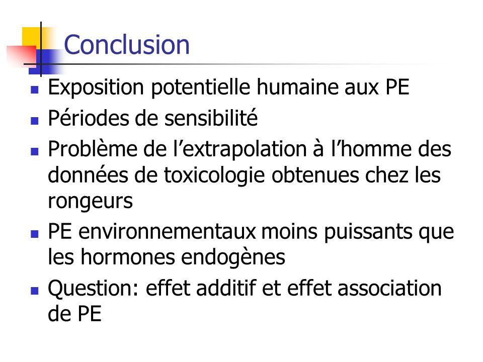 Conclusion Exposition potentielle humaine aux PE