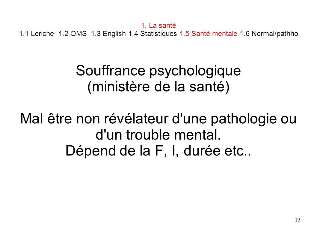 Souffrance psychologique (ministère de la santé)