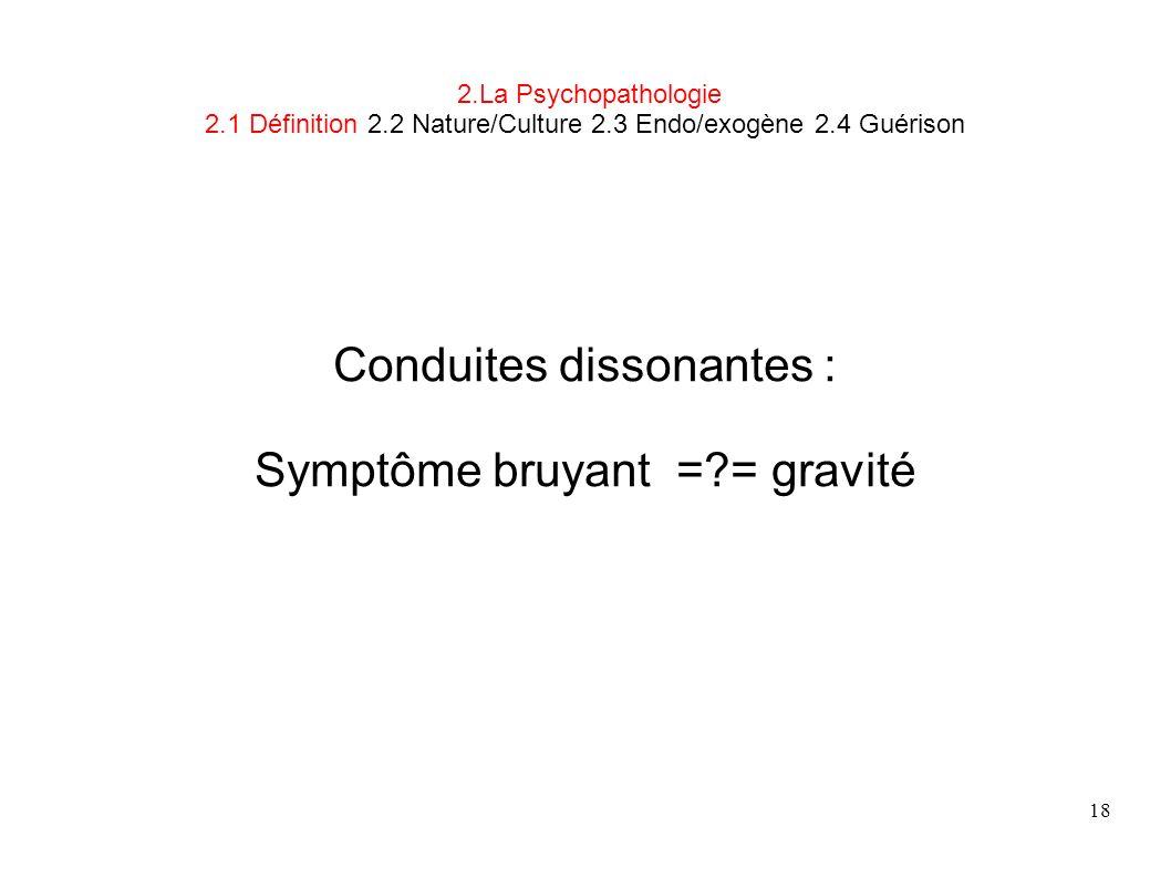 Conduites dissonantes : Symptôme bruyant = = gravité
