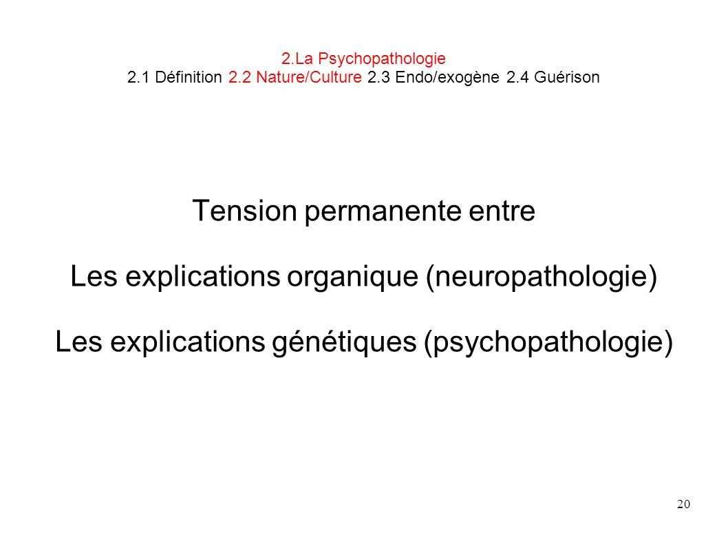 Tension permanente entre Les explications organique (neuropathologie)