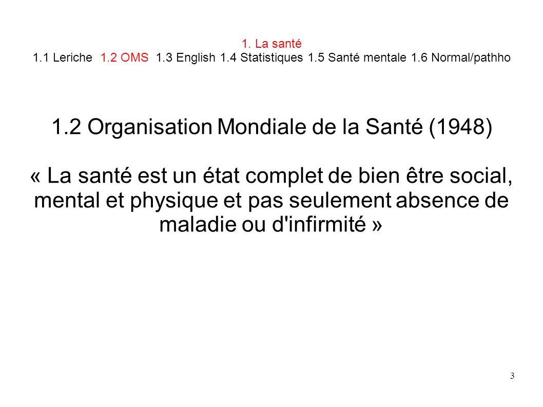 1.2 Organisation Mondiale de la Santé (1948)