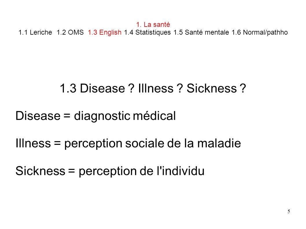 1.3 Disease Illness Sickness