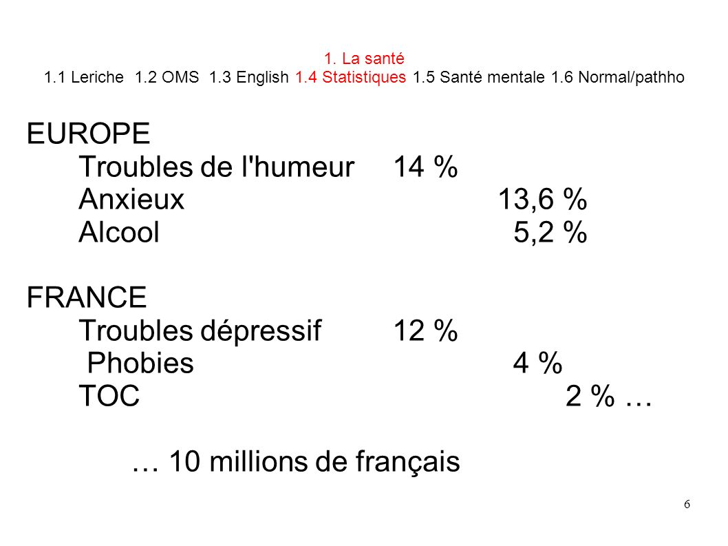 EUROPE Troubles de l humeur 14 % Anxieux 13,6 % Alcool 5,2 % FRANCE