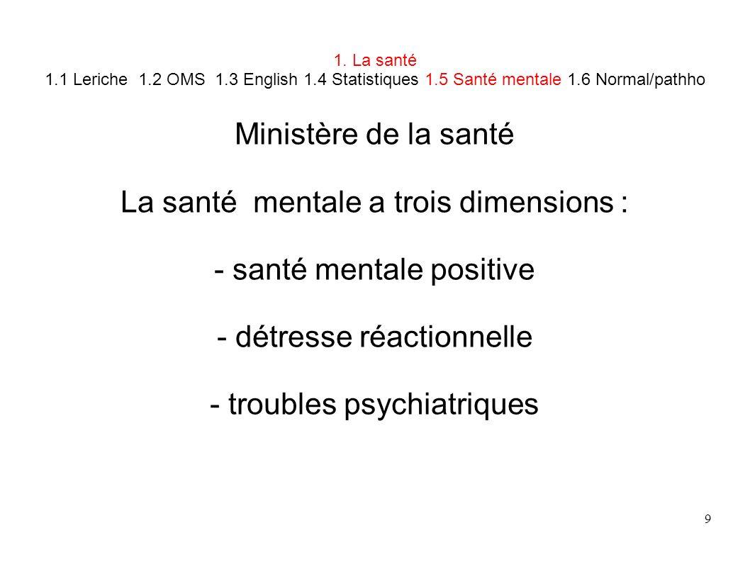 La santé mentale a trois dimensions : - santé mentale positive