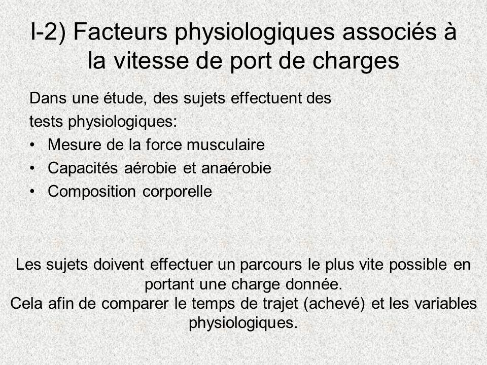 I-2) Facteurs physiologiques associés à la vitesse de port de charges