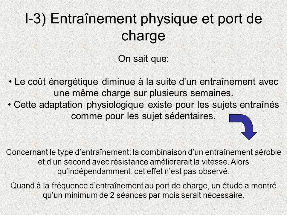 I-3) Entraînement physique et port de charge