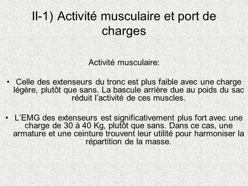 II-1) Activité musculaire et port de charges