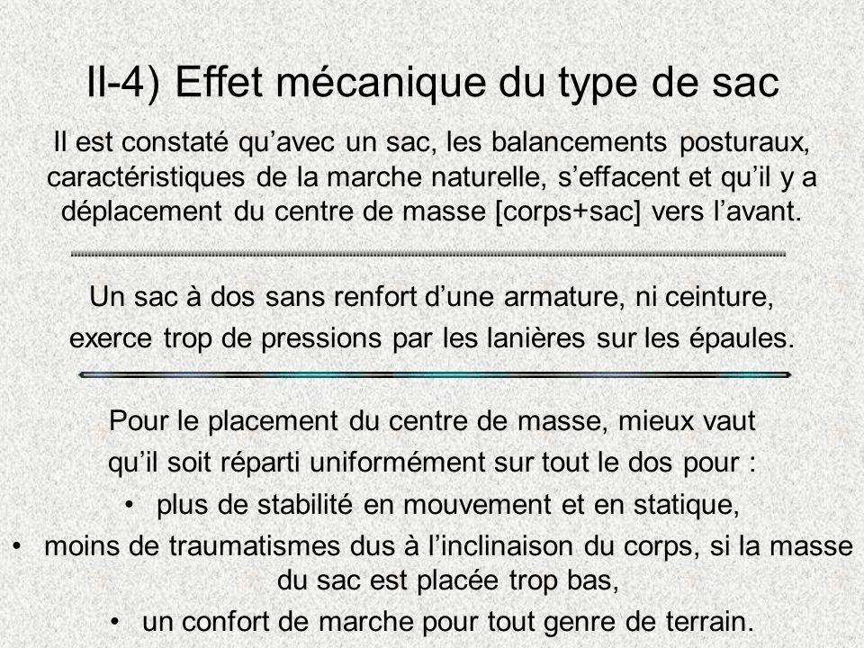 II-4) Effet mécanique du type de sac