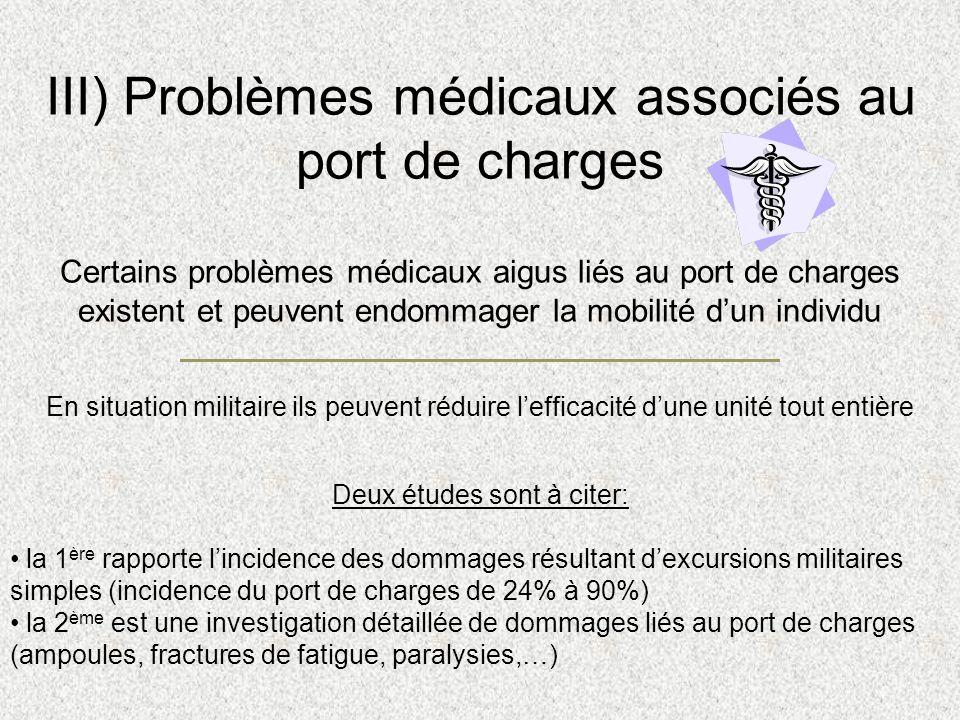 III) Problèmes médicaux associés au port de charges