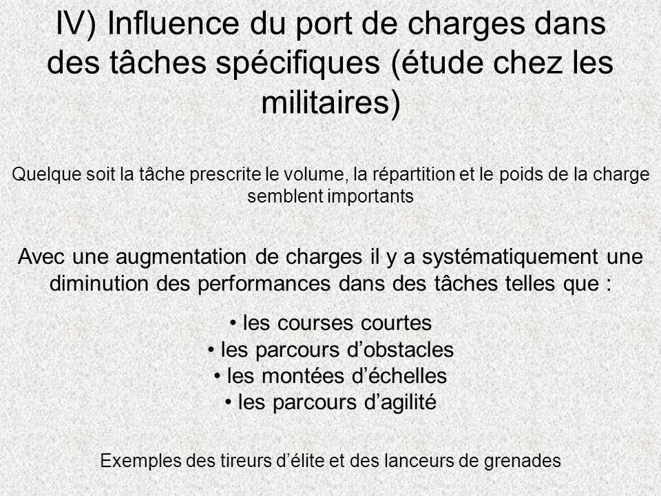 IV) Influence du port de charges dans des tâches spécifiques (étude chez les militaires)