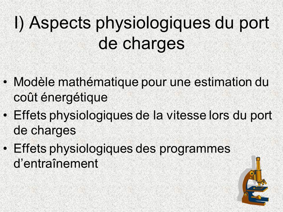I) Aspects physiologiques du port de charges
