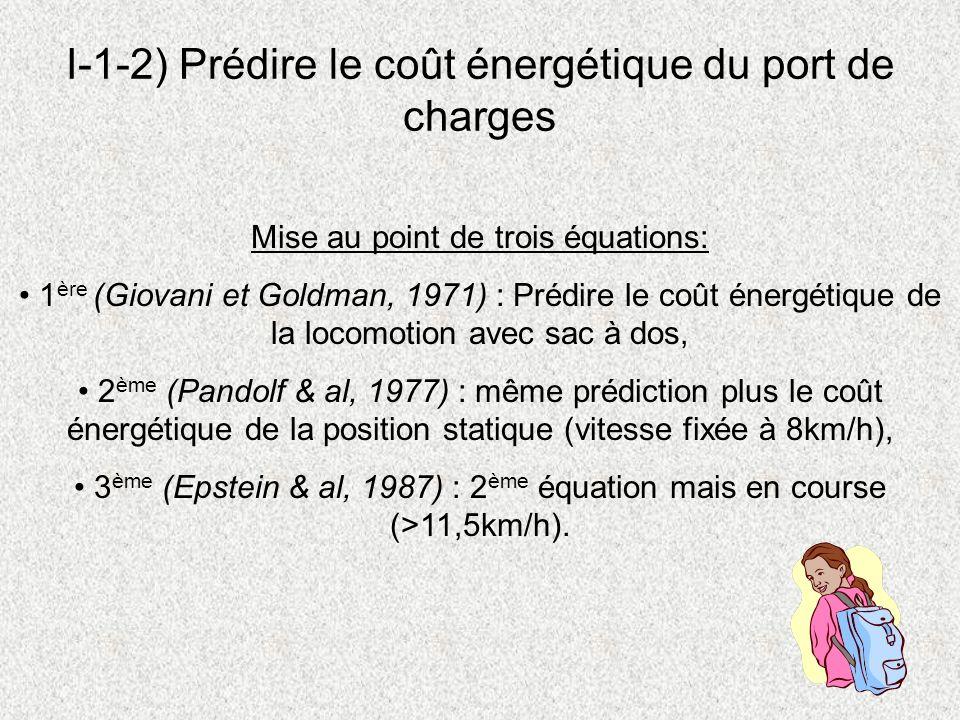 I-1-2) Prédire le coût énergétique du port de charges