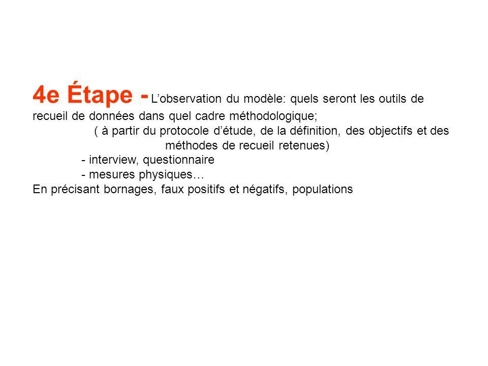 4e Étape - L'observation du modèle: quels seront les outils de recueil de données dans quel cadre méthodologique;