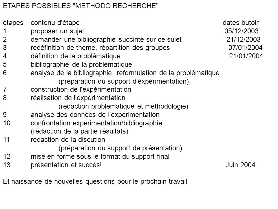 ETAPES POSSIBLES METHODO RECHERCHE